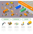 isometric warehousing and distribution services vector image vector image