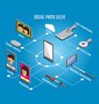 social photo selfie isometric flowchart vector image vector image