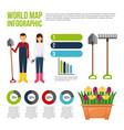 world map infografic gardeners people flowers vector image