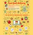 fast food delivery poster vector image vector image