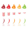 food spicy level set vector image