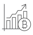 bitcoin chart thin line icon finance and economy vector image vector image