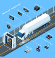 truck of future isometric composition vector image vector image