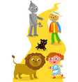 wonderful wizard of oz 04 the lion vector image vector image