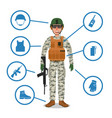 army soldier with military equipment helmet radio vector image