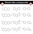 polychlorinated dioxins and dioxin-like compounds vector image vector image
