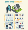 smart house technology vector image