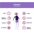 epilepsy triggers what causes epilepsy symthoms vector image