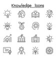 knowledge icons set in thin line style vector image vector image