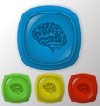 Brain Mind and science vector image