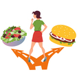Healthy eating habits vector image vector image