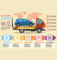 car assistance service flat vector image