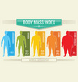 man body mass index fitness bmi chart with vector image vector image