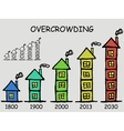 Overcrowded population vector image
