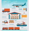 infographic of industrial warehouse vector image vector image