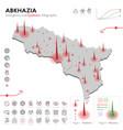 map abkhazia epidemic and quarantine emergency vector image vector image