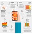 Digital Health Infographics vector image