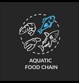 aquatic food chain chalk rgb color concept icon