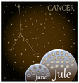 Calendar of the zodiac sign Cancer vector image