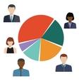 Pie Diagram Demographic Statistic Information vector image vector image