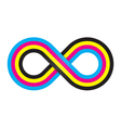 Abstract cmyk infinity vector image