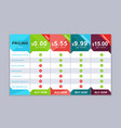 pricing table design simple price list design vector image