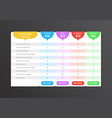 pricing list blank empty template mockup vector image
