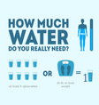 cartoon water balance poster card vector image