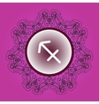 zodiac sign What is karma circle with vector image vector image
