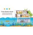 future architecture technologies web banner vector image