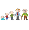Aging people Men at different ages Hand drawn ca vector image