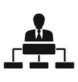 business team structure icon simple style vector image