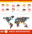 virus medical disease fever infographic prevention vector image