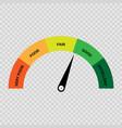 credit score gauge vector image vector image