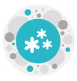 climate symbol on snow vector image vector image