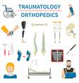 Traumatology And Orthopedics Icons vector image vector image