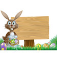 rabbit and easter sign vector image vector image