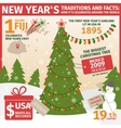 infographic tradition of celebrating the new year vector image vector image