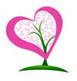 breast cancer awareness ribbon logo vector image vector image