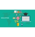 education stuff and preparation vector image