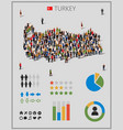 large group people in form turkey map vector image vector image