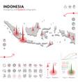 map indonesia epidemic and quarantine emergency vector image