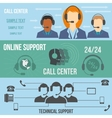 Technical support call center banners vector image vector image