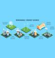 renewable energy isometric infographics vector image vector image
