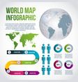 world map infographic chart population timeline vector image vector image