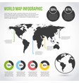 world map infographic countries percent chart vector image