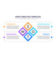 swot analysis template for strategic planning vector image vector image