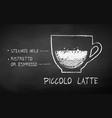 chalk drawn sketch piccolo latte vector image vector image