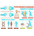 parkinson disease symptom risk factors and vector image vector image