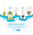 infographic with different lamps vector image vector image